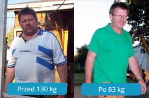 Sliminazer- weight loss - CPL-PL